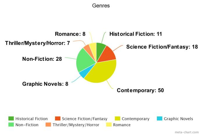 meta-chart (3).jpeg