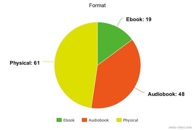 meta-chart (6).jpeg